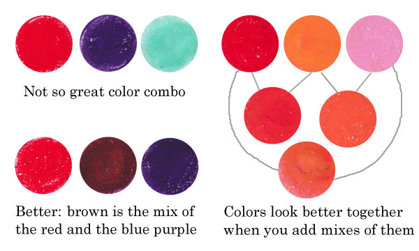 How to mix colors basic advice on mixing colors - Purple and red go together ...