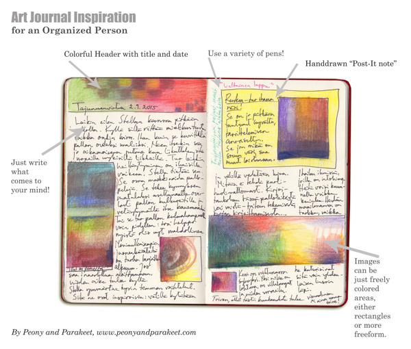 Art Journal Inspiration for an Organized Person, by Peony and Parakeet