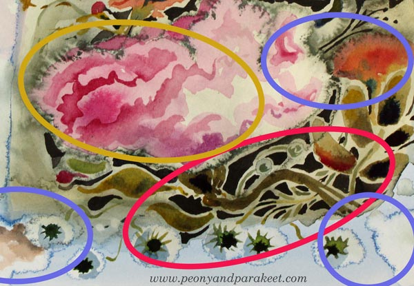 A detail of an intuitive watercolor painting by Paivi Eerola from Peony and Parakeet. Circles show three different mindsets that have been used for this painting.