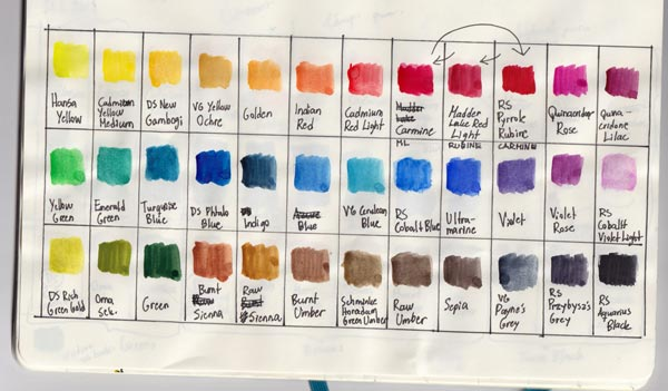 Watercolor Color Chart by Paivi Eerola from Peony and Parakeet.